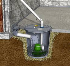 sump pump image1 nashville foundation pros